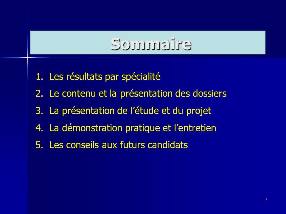 3 Sommaire Sommaire 1. Les résultats par spécialité 2. Le contenu et la présentation des dossiers 3. La présentation de létude et du projet 4. La démo