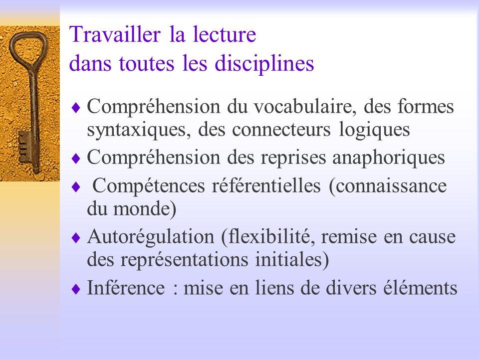 Travailler la lecture dans toutes les disciplines Compréhension du vocabulaire, des formes syntaxiques, des connecteurs logiques Compréhension des rep