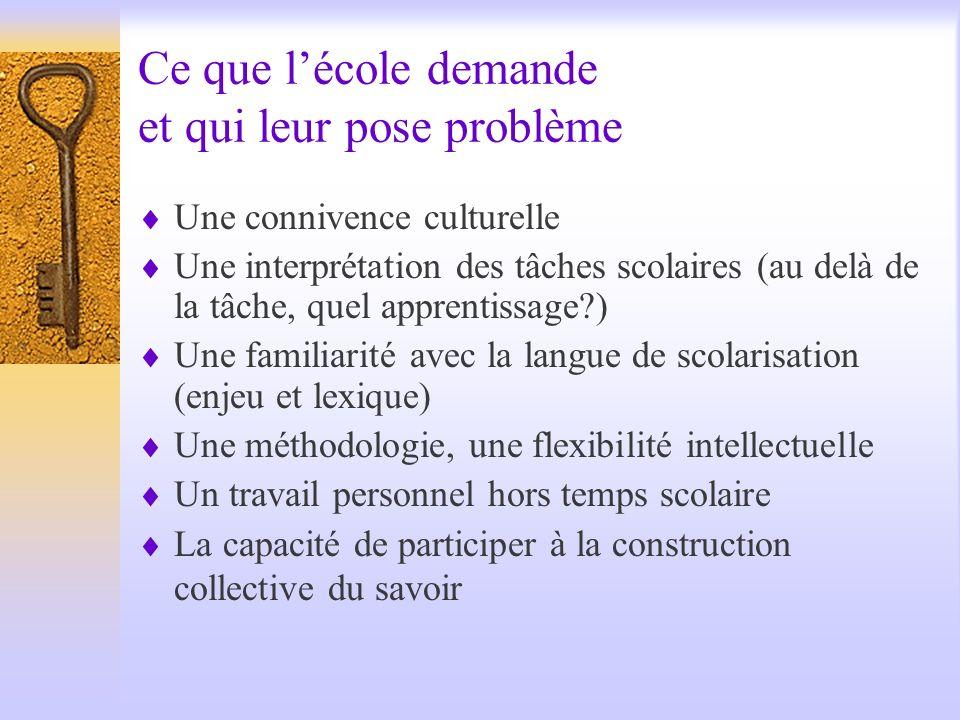 Ce que lécole demande et qui leur pose problème Une connivence culturelle Une interprétation des tâches scolaires (au delà de la tâche, quel apprentis