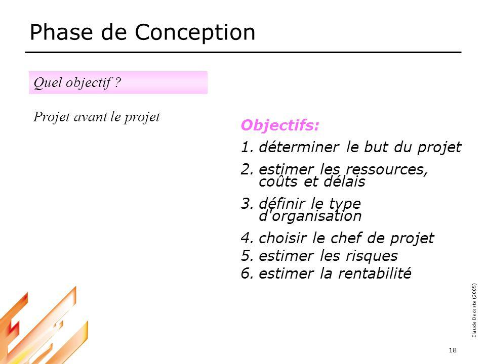 05-03-18 18 Claude Decoste (2005) Phase de Conception Objectifs: 1.déterminer le but du projet 2.estimer les ressources, coûts et délais 3.définir le type d organisation 4.choisir le chef de projet 5.estimer les risques 6.estimer la rentabilité Projet avant le projet Quel objectif ?