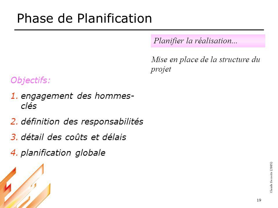 05-03-18 19 Claude Decoste (2005) Phase de Planification Mise en place de la structure du projet Objectifs: 1.engagement des hommes- clés 2.définition des responsabilités 3.détail des coûts et délais 4.planification globale Planifier la réalisation...
