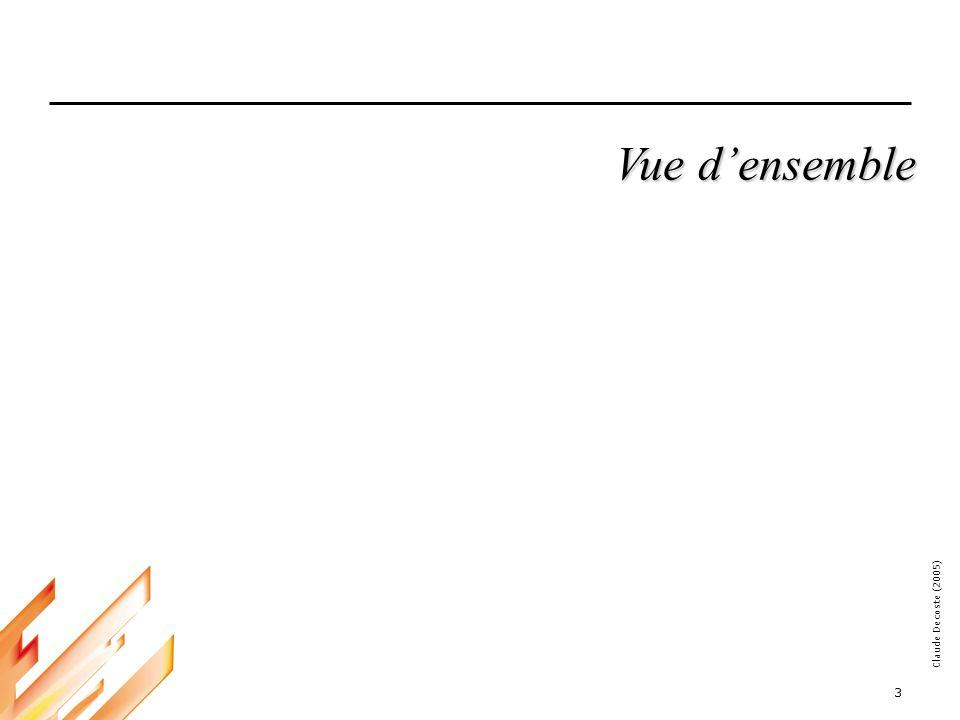 05-03-18 4 Claude Decoste (2005) DÉFINITIONS HISTORIQUE –lapparition de la gestion de projet LE DÉCOUPAGE EN PHASE –conception –planification –réalisation –terminaison Agenda vue d ensemble