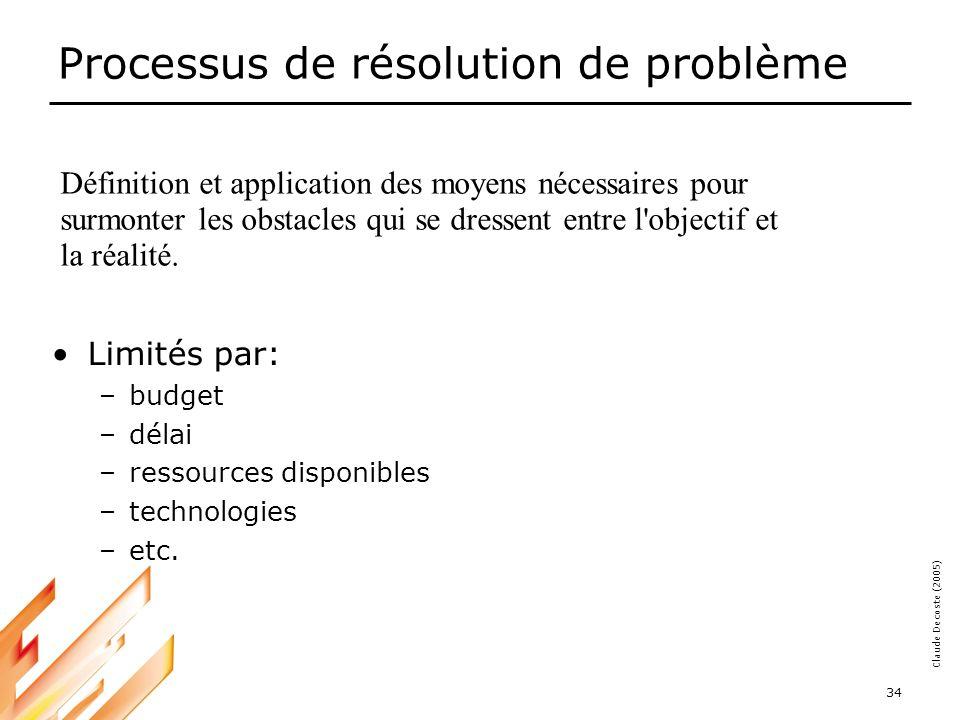05-03-18 34 Claude Decoste (2005) Processus de résolution de problème Limités par: –budget –délai –ressources disponibles –technologies –etc.