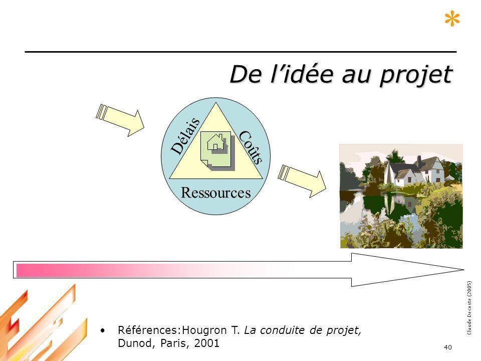 05-03-18 40 Claude Decoste (2005) De lidée au projet Ressources Délais Coûts Références:Hougron T.