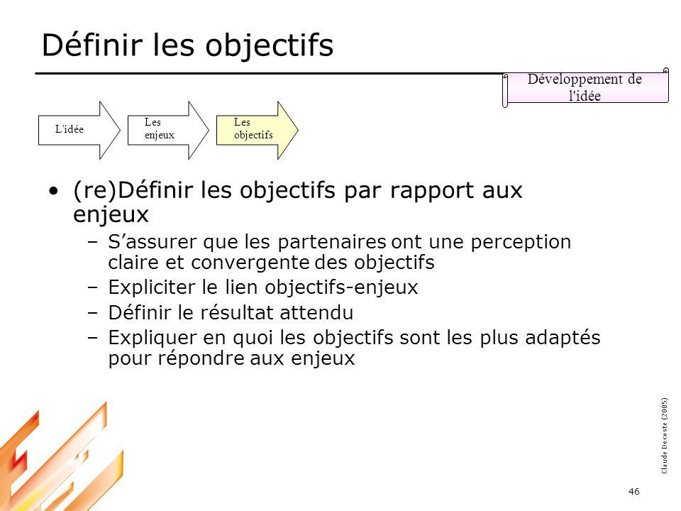 05-03-18 47 Claude Decoste (2005) Evaluer la faisabilité et les risques Faisabilité et risques FaisabilitéRisques Économique Technique Délai