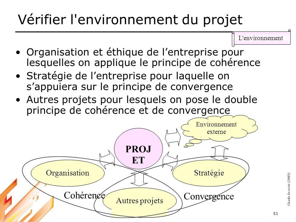 05-03-18 51 Claude Decoste (2005) Vérifier l environnement du projet L environnement Organisation et éthique de lentreprise pour lesquelles on applique le principe de cohérence Stratégie de lentreprise pour laquelle on sappuiera sur le principe de convergence Autres projets pour lesquels on pose le double principe de cohérence et de convergence Autres projetsOrganisationStratégie PROJ ET Convergence Cohérence Environnement externe