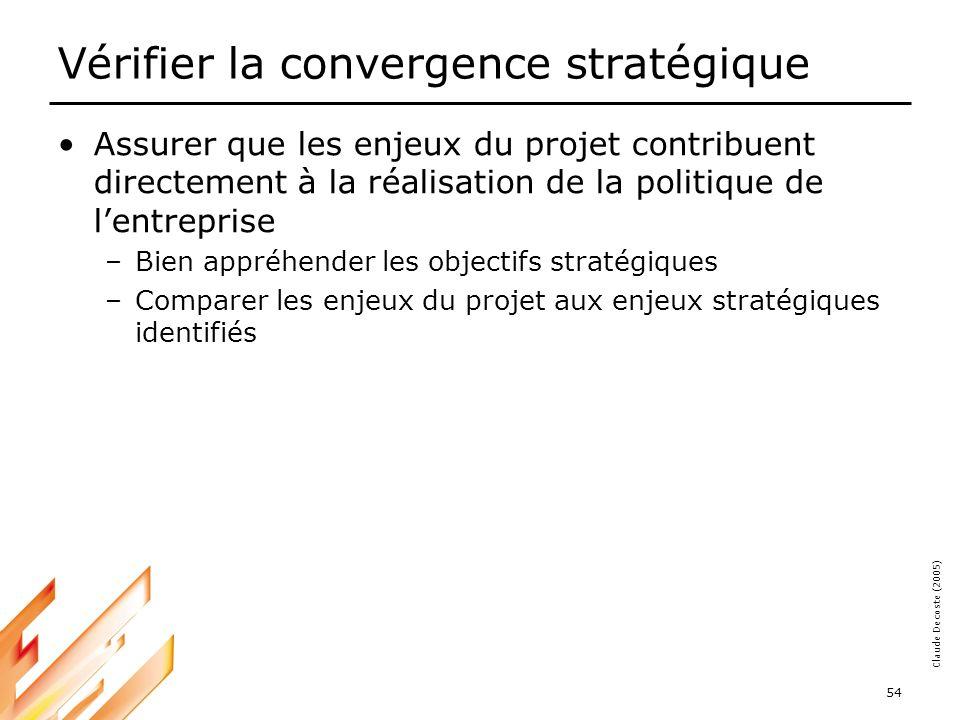 05-03-18 54 Claude Decoste (2005) Vérifier la convergence stratégique Assurer que les enjeux du projet contribuent directement à la réalisation de la politique de lentreprise –Bien appréhender les objectifs stratégiques –Comparer les enjeux du projet aux enjeux stratégiques identifiés