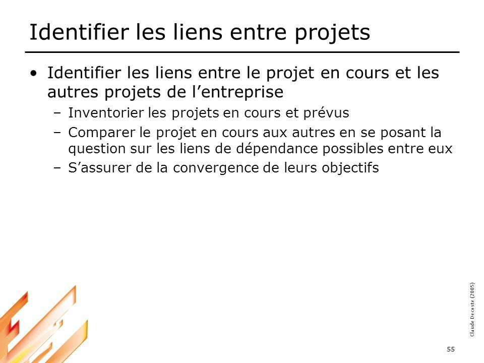 05-03-18 55 Claude Decoste (2005) Identifier les liens entre projets Identifier les liens entre le projet en cours et les autres projets de lentreprise –Inventorier les projets en cours et prévus –Comparer le projet en cours aux autres en se posant la question sur les liens de dépendance possibles entre eux –Sassurer de la convergence de leurs objectifs
