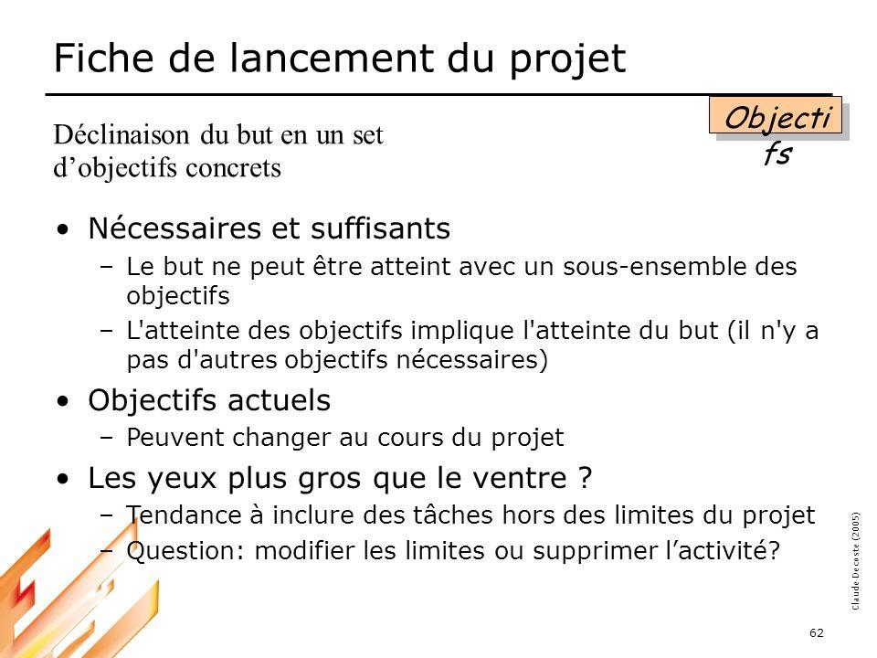 05-03-18 63 Claude Decoste (2005) Fiche de lancement du projet 1.Un outcome –Définition de ce qui doit être accompli 2.Un cadre temporel –Date de terminaison prévue 3.Une mesure –Métrique du succès (ou de léchec…) 4.Une action –Comment lobjectif va-t-il être atteint.