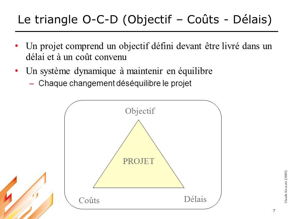 05-03-18 8 Claude Decoste (2005) Le triangle revisité Différenciation Budget - Ressources Frontières (Scope) –Ce qui sera réalisé –Ce qui ne sera pas réalisé –Base du projet Délais –Fenêtre temporelle à lintérieur de laquelle le projet doit être réalisé Coûts –Budget disponible pour réaliser le projet Ressources –Personnes et équipements Ressources Délais Coûts Objectif Limite du projet (Scope) [Buttrick]