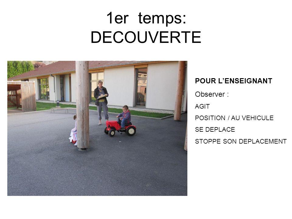 1er temps: DECOUVERTE POUR LENSEIGNANT Observer : AGIT POSITION / AU VEHICULE SE DEPLACE STOPPE SON DEPLACEMENT