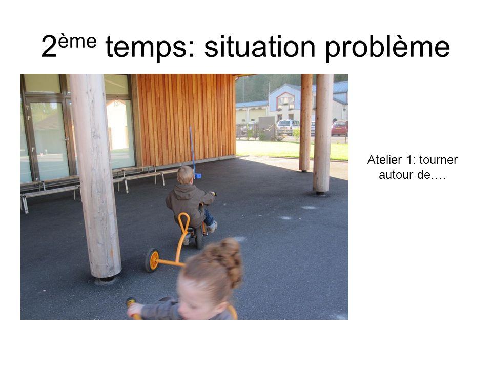 2 ème temps: situation problème Atelier 1: tourner autour de….