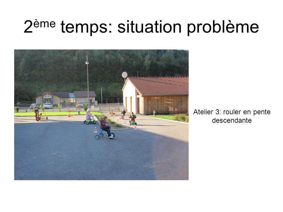 2 ème temps: situation problème Atelier 3: rouler en pente descendante