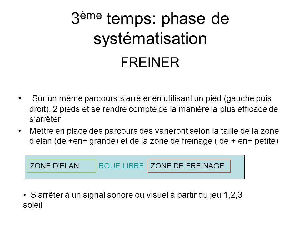 3 ème temps: phase de systématisation FREINER Sur un même parcours:sarrêter en utilisant un pied (gauche puis droit), 2 pieds et se rendre compte de l