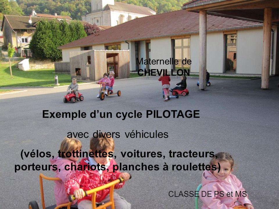 Exemple dun cycle PILOTAGE avec divers véhicules (vélos, trottinettes, voitures, tracteurs, porteurs, chariots, planches à roulettes) CLASSE DE PS et