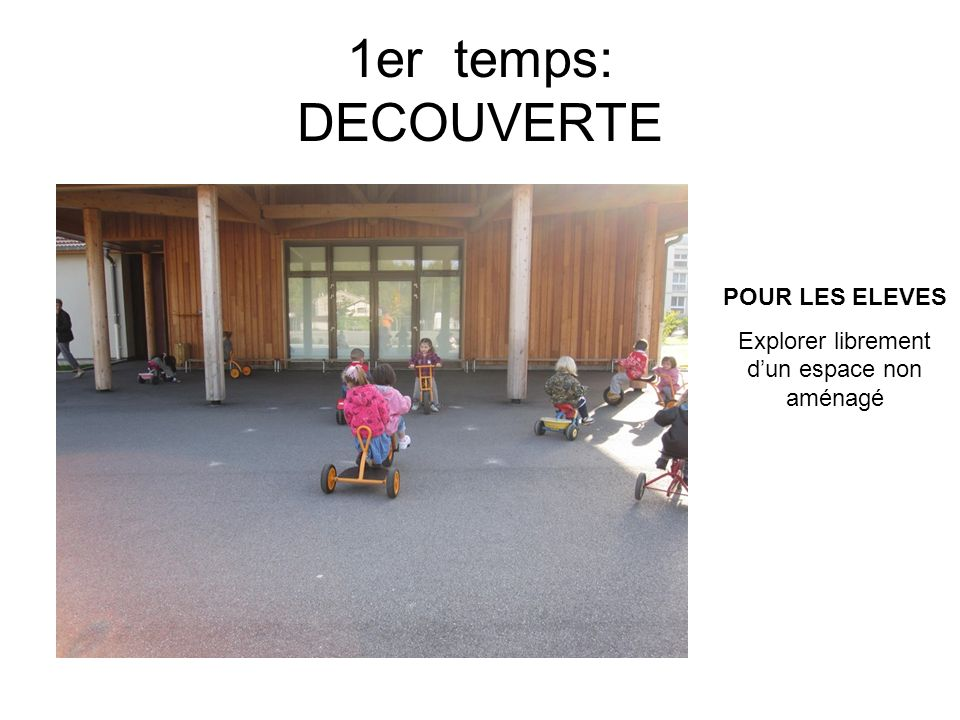 1er temps: DECOUVERTE POUR LES ELEVES Explorer librement dun espace non aménagé
