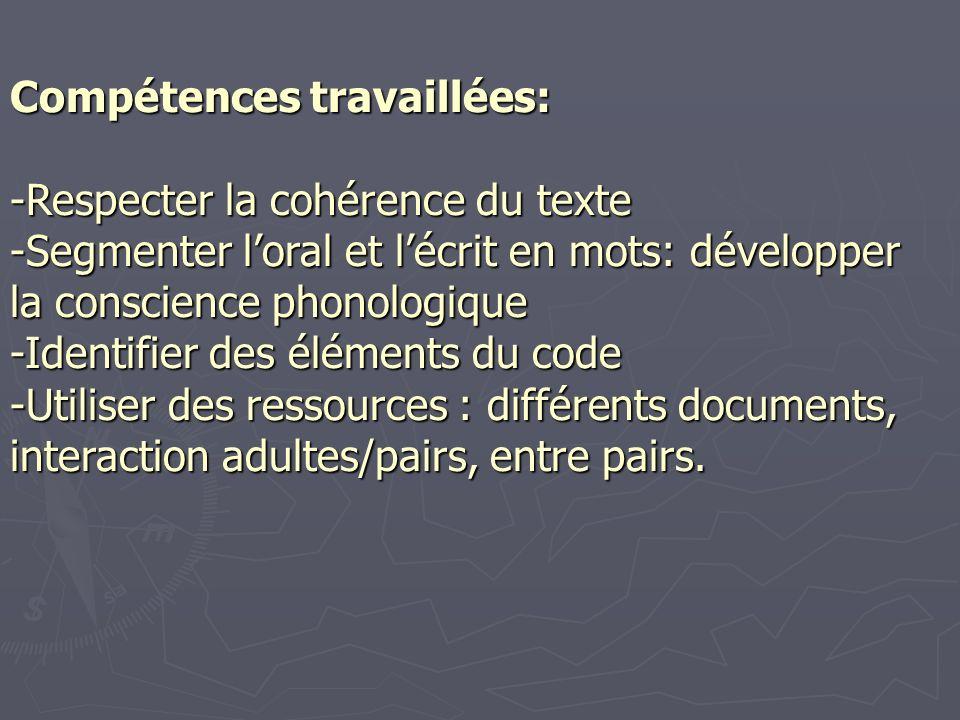 Compétences travaillées: -Respecter la cohérence du texte -Segmenter loral et lécrit en mots: développer la conscience phonologique -Identifier des éléments du code -Utiliser des ressources : différents documents, interaction adultes/pairs, entre pairs.