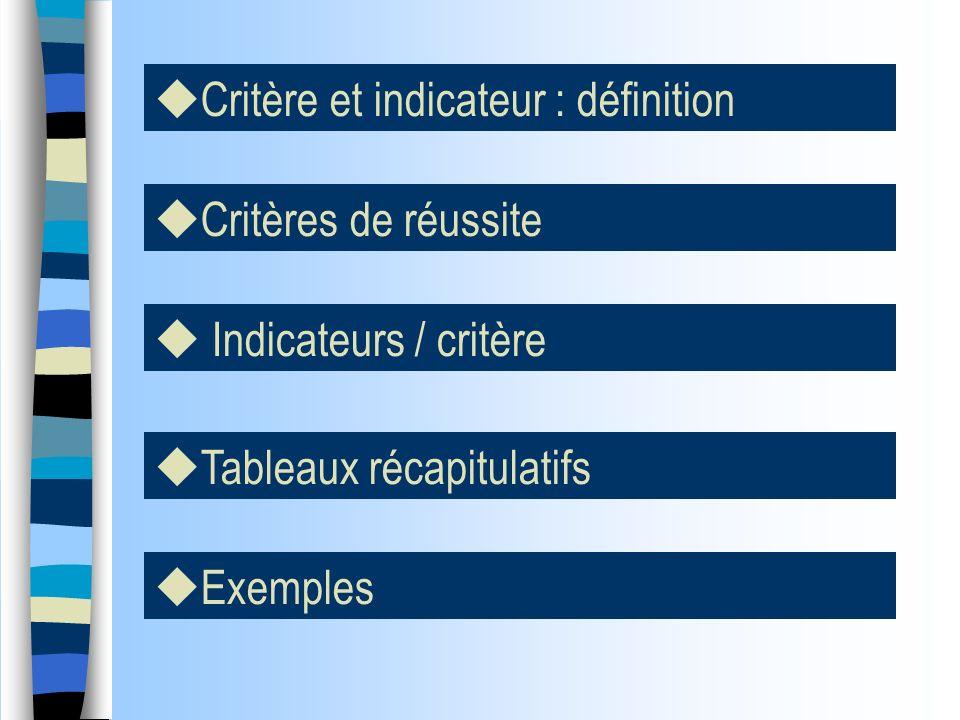 LE CRITÈRE (référent) L INDICATEUR (référé) Critères de réussite Indicateurs / critère Tableaux récapitulatifs Exemples Critère et indicateur définition Ce par rapport à quoi je vais me prononcer.