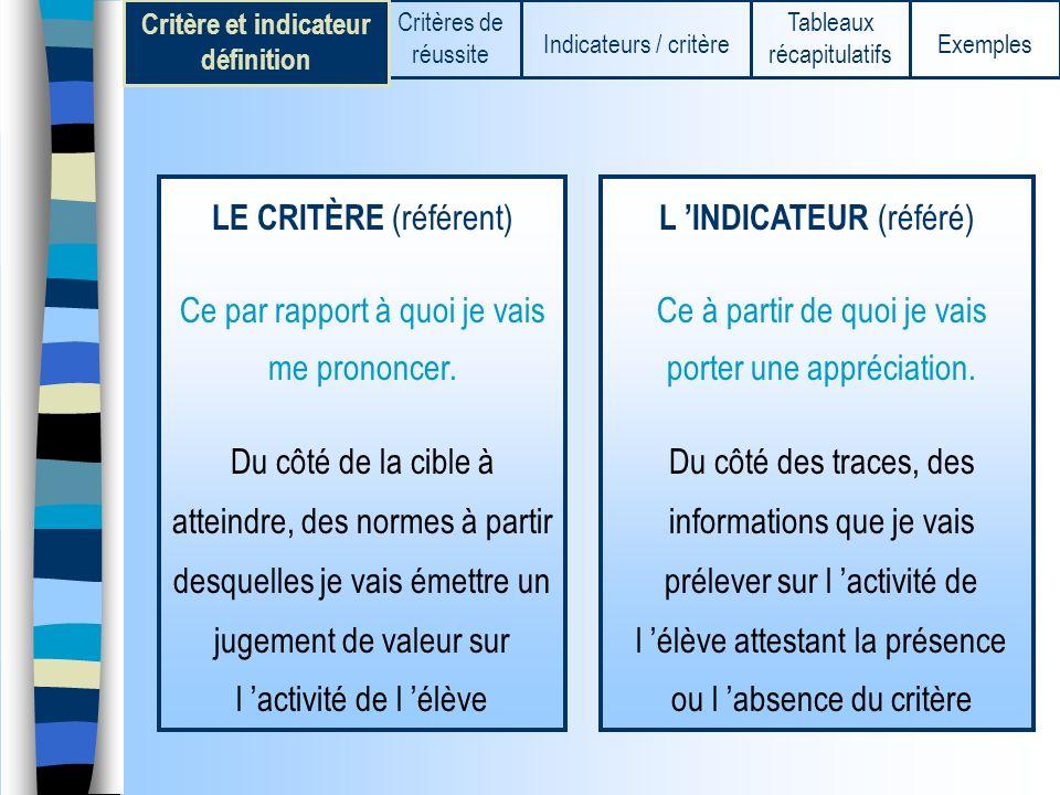Exemples Critère et indicateur définition Critères de réussite Indicateurs / critère Tableaux récapitulatifs Exemple n°1 Problème de Dudeney (1857-1906)