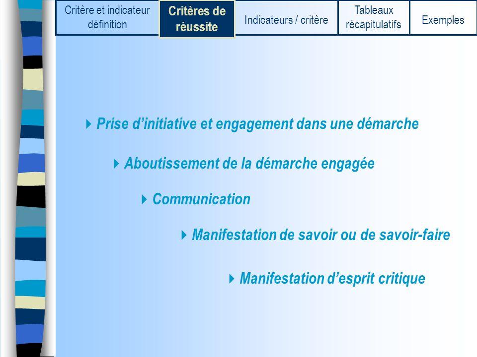 Tableaux récapitulatifs Exemples Critère et indicateur définition Critères de réussite Indicateurs / critère 1.