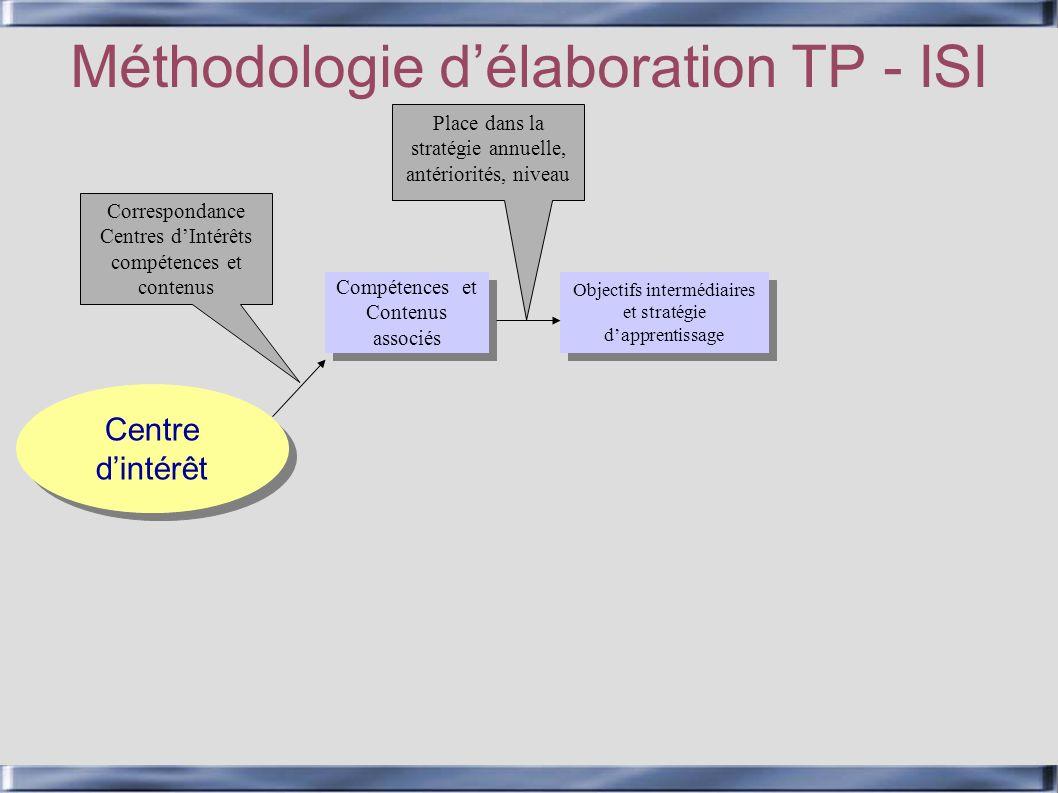 Centre dintérêt Méthodologie délaboration TP - ISI Compétences et Contenus associés Correspondance Centres dIntérêts compétences et contenus Objectifs