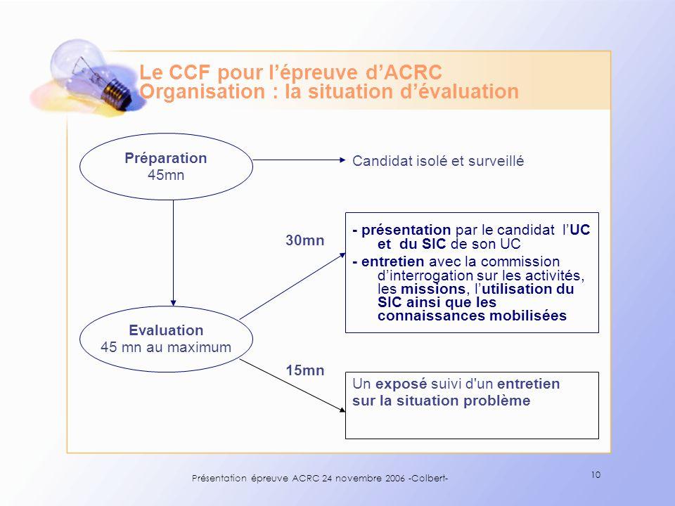Présentation épreuve ACRC 24 novembre 2006 -Colbert- 10 Le CCF pour lépreuve dACRC Organisation : la situation dévaluation Préparation 45mn Candidat i