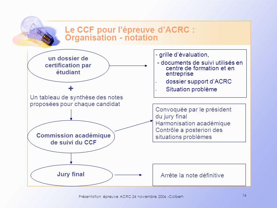 Présentation épreuve ACRC 24 novembre 2006 -Colbert- 16 Le CCF pour lépreuve dACRC : Organisation - notation un dossier de certification par étudiant