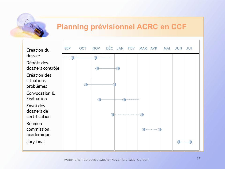 Présentation épreuve ACRC 24 novembre 2006 -Colbert- 17 Planning prévisionnel ACRC en CCF Création du dossier Dépôts des dossiers contrôle Création de