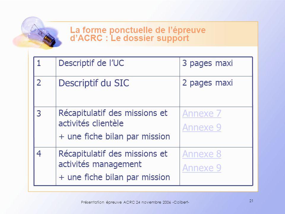 Présentation épreuve ACRC 24 novembre 2006 -Colbert- 21 La forme ponctuelle de lépreuve dACRC : Le dossier support 2 pages maxi Descriptif du SIC 2 An