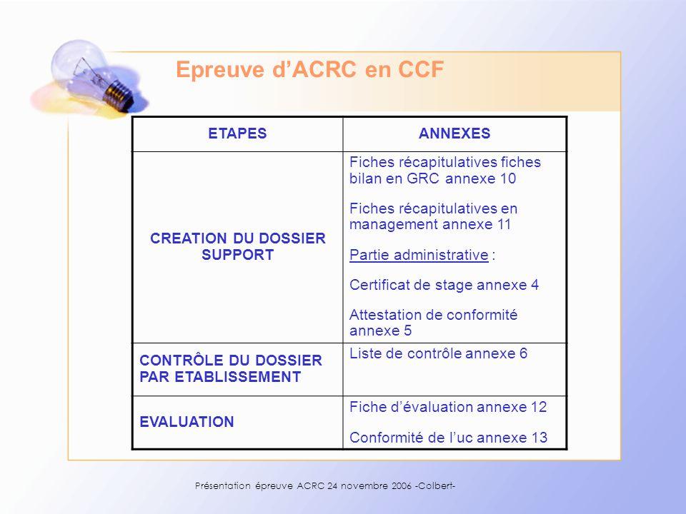 Présentation épreuve ACRC 24 novembre 2006 -Colbert- Epreuve dACRC en CCF ETAPESANNEXES CREATION DU DOSSIER SUPPORT Fiches récapitulatives fiches bila