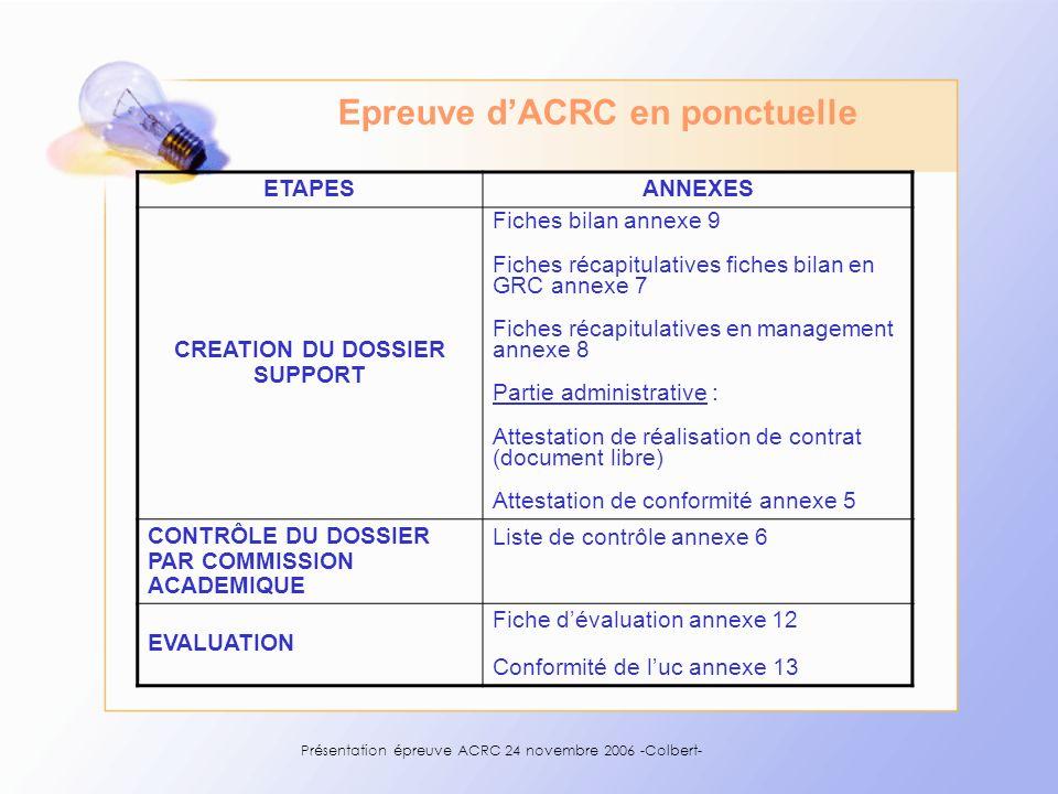 Présentation épreuve ACRC 24 novembre 2006 -Colbert- Epreuve dACRC en ponctuelle ETAPESANNEXES CREATION DU DOSSIER SUPPORT Fiches bilan annexe 9 Fiche