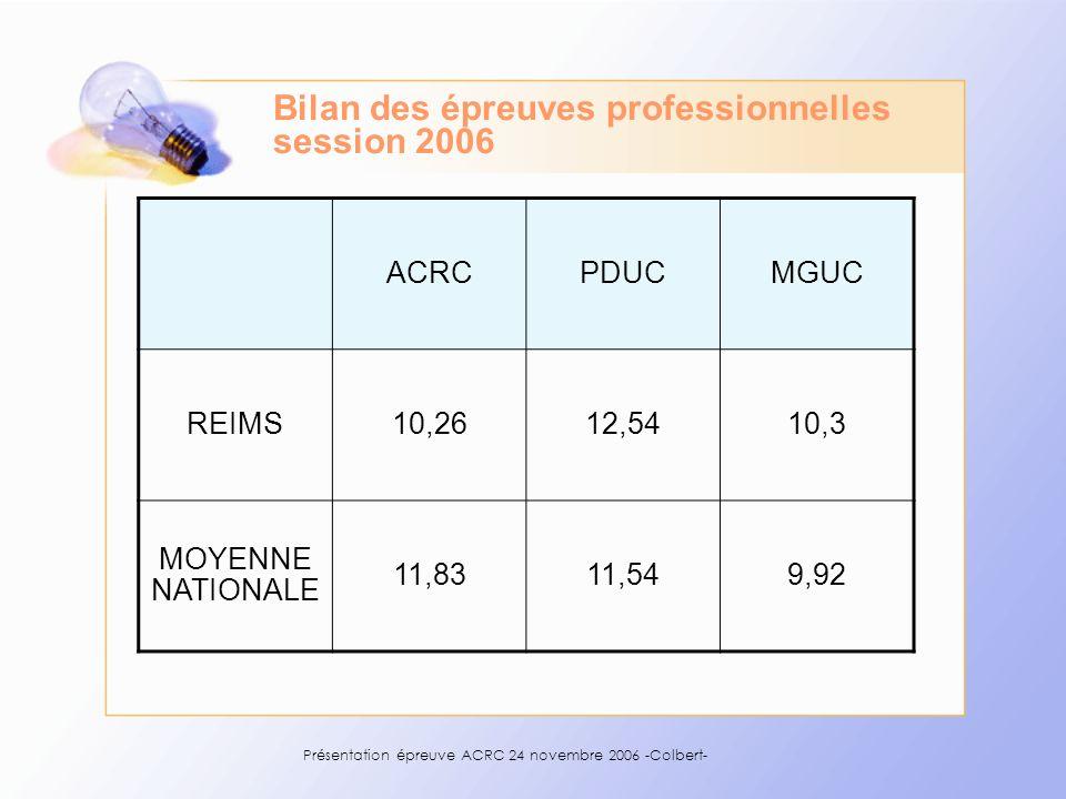 Présentation épreuve ACRC 24 novembre 2006 -Colbert- Bilan des épreuves professionnelles session 2006 ACRCPDUCMGUC REIMS10,2612,5410,3 MOYENNE NATIONA