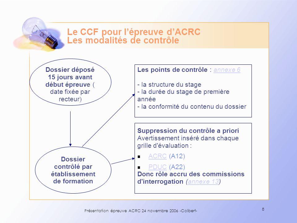 Présentation épreuve ACRC 24 novembre 2006 -Colbert- 8 Dossier déposé 15 jours avant début épreuve ( date fixée par recteur ) Dossier contrôlé par éta