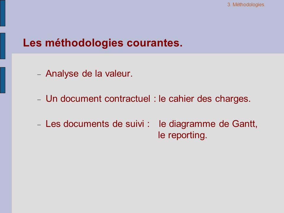 Les méthodologies courantes. Analyse de la valeur. Un document contractuel : le cahier des charges. Les documents de suivi :le diagramme de Gantt, le