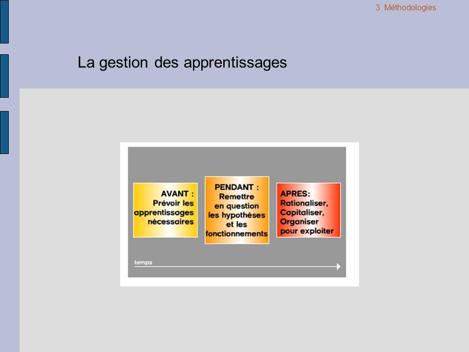 La gestion des apprentissages 3. Méthodologies.