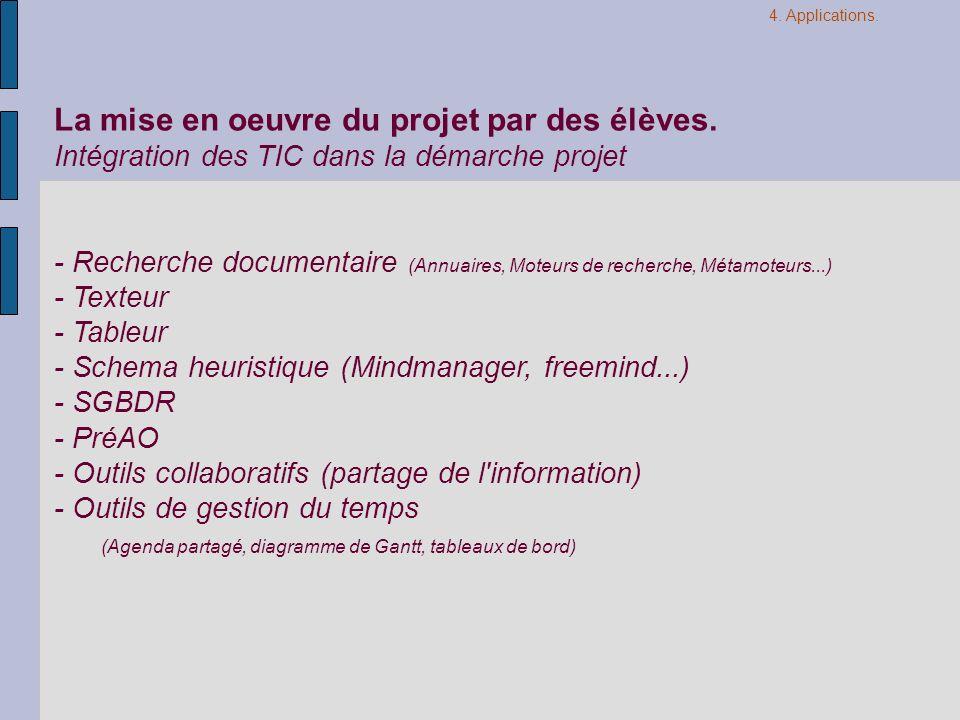 La mise en oeuvre du projet par des élèves. Intégration des TIC dans la démarche projet - Recherche documentaire (Annuaires, Moteurs de recherche, Mét