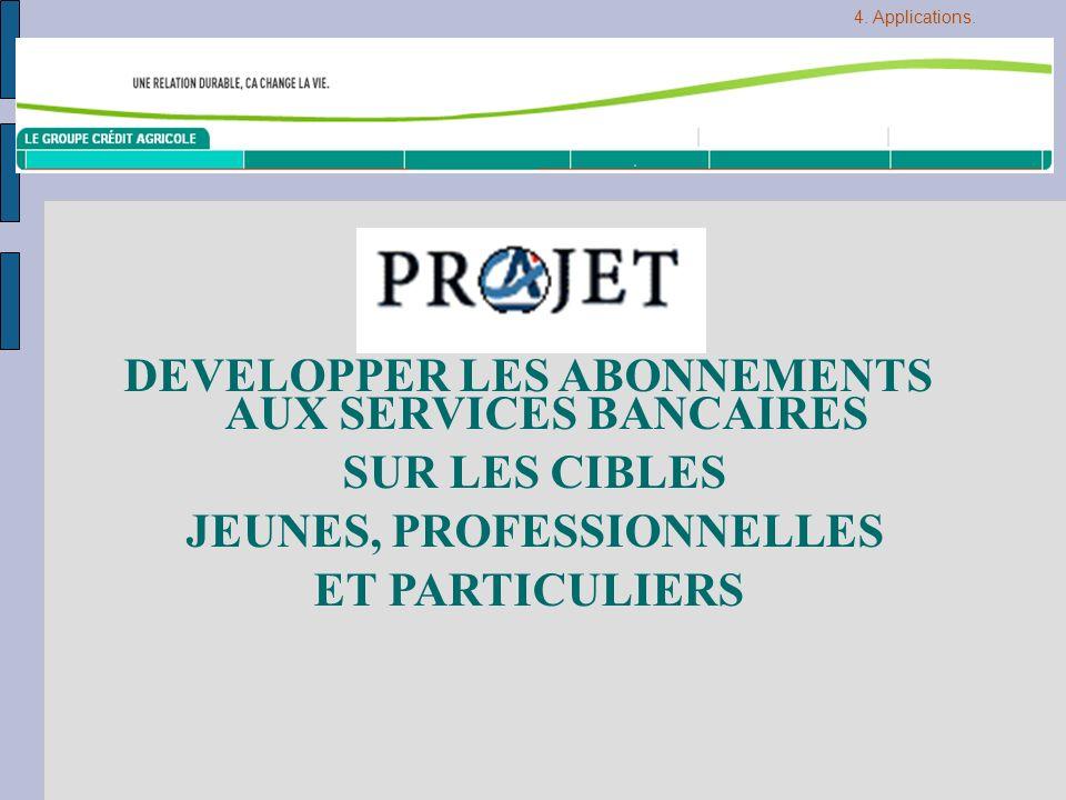 DEVELOPPER LES ABONNEMENTS AUX SERVICES BANCAIRES SUR LES CIBLES JEUNES, PROFESSIONNELLES ET PARTICULIERS 4. Applications.