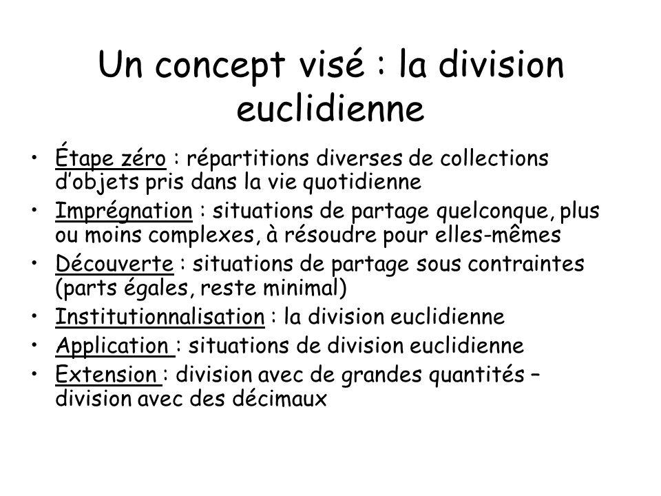 Un concept visé : la division euclidienne Étape zéro : répartitions diverses de collections dobjets pris dans la vie quotidienne Imprégnation : situat