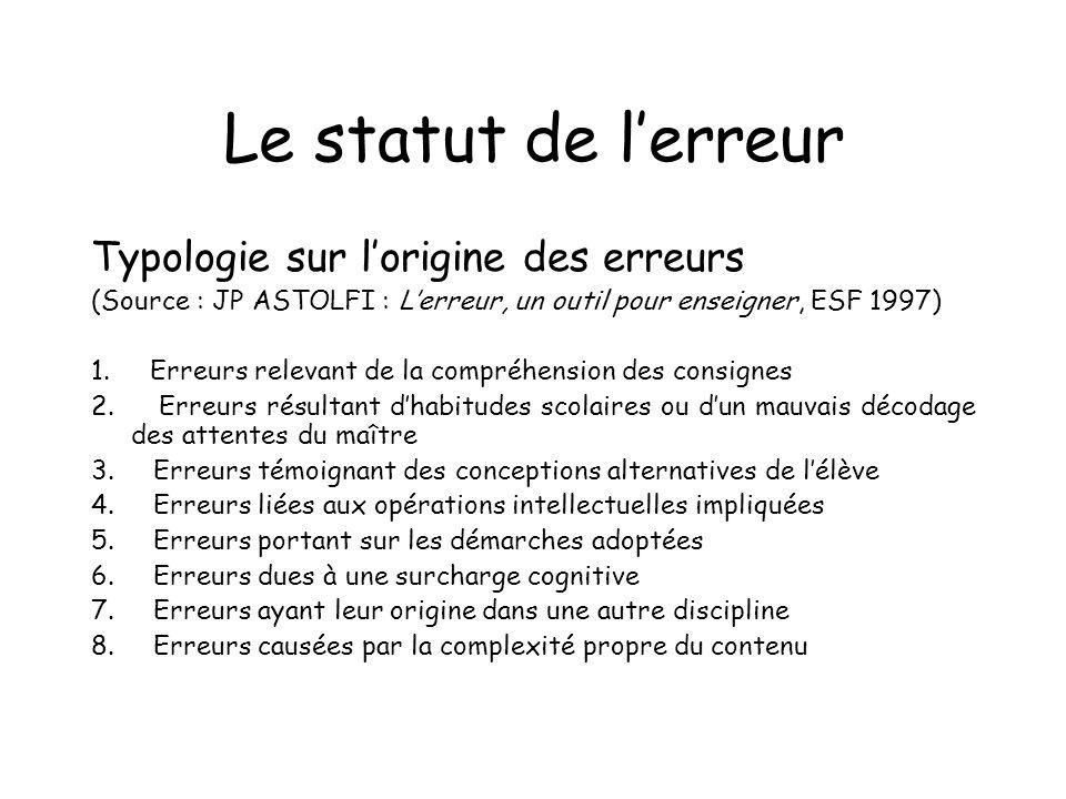 Le statut de lerreur Typologie sur lorigine des erreurs (Source : JP ASTOLFI : Lerreur, un outil pour enseigner, ESF 1997) 1. Erreurs relevant de la c