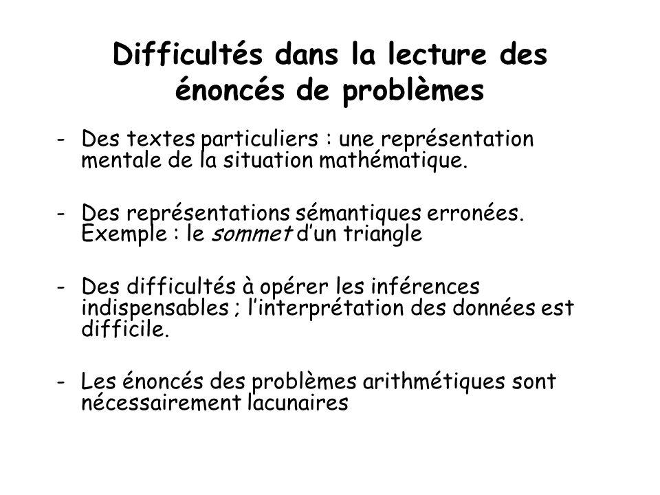 Difficultés dans la lecture des énoncés de problèmes -Des textes particuliers : une représentation mentale de la situation mathématique. -Des représen