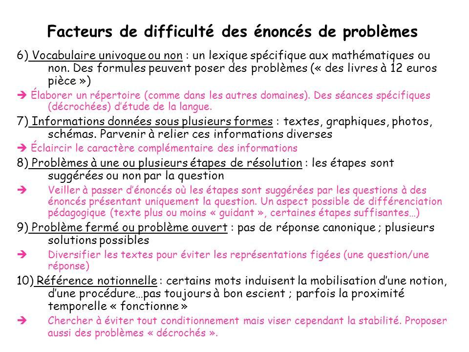 Facteurs de difficulté des énoncés de problèmes 6) Vocabulaire univoque ou non : un lexique spécifique aux mathématiques ou non. Des formules peuvent