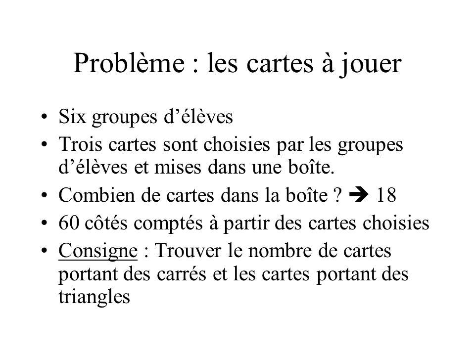 Problème : les cartes à jouer Six groupes délèves Trois cartes sont choisies par les groupes délèves et mises dans une boîte. Combien de cartes dans l