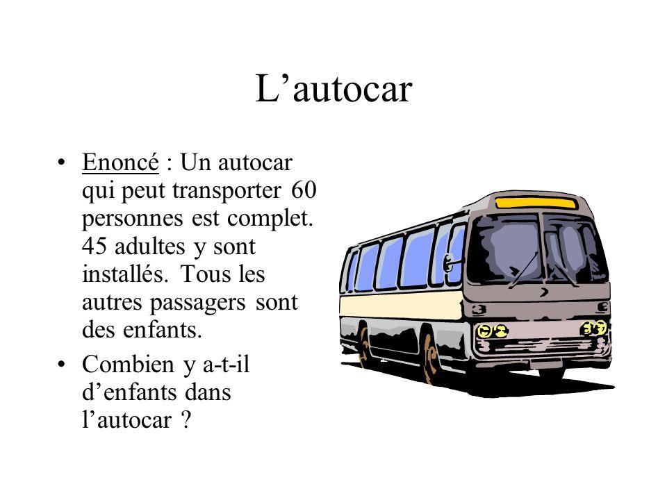 Lautocar Enoncé : Un autocar qui peut transporter 60 personnes est complet. 45 adultes y sont installés. Tous les autres passagers sont des enfants. C