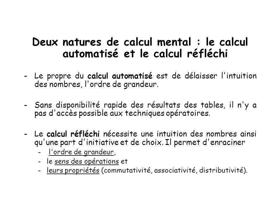 Deux natures de calcul mental : le calcul automatisé et le calcul réfléchi -Le propre du calcul automatisé est de délaisser l'intuition des nombres, l