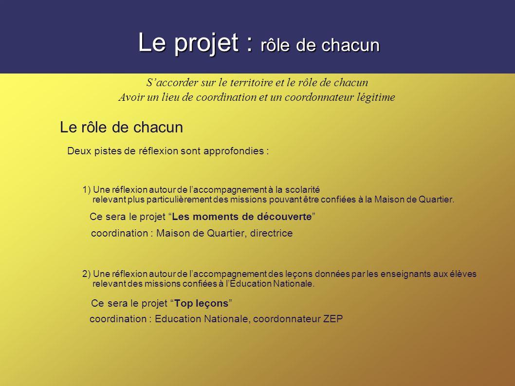 Le projet : public visé Le champ daction Dans un premier temps, la mise en œuvre dans le premier degré est privilégiée. Les relations entre les person
