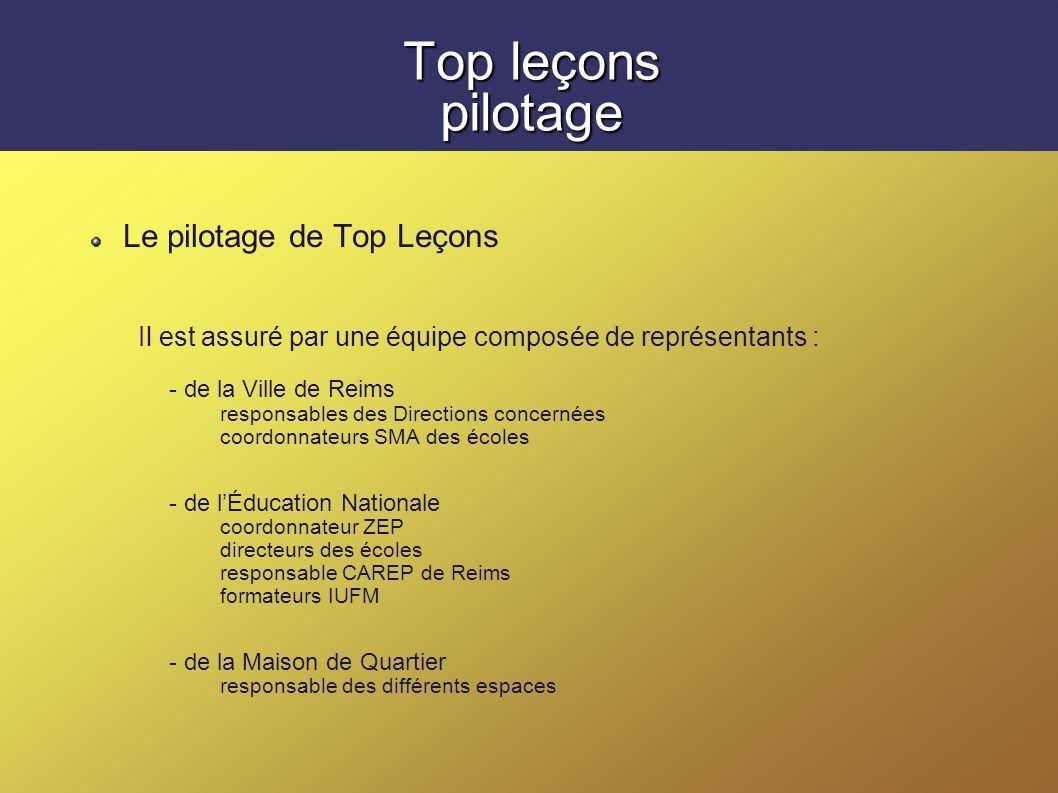 Top leçons élaboration La phase délaboration comprenait : - lécriture du projet expérimental : cadre, fondements, objectifs spécifiques, fonctionnemen