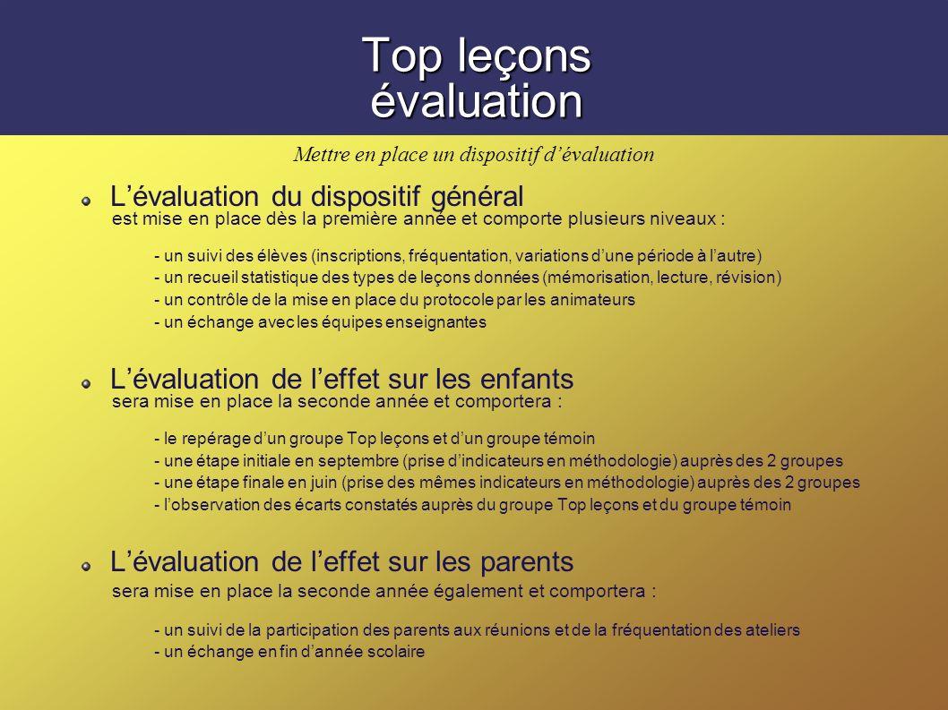 Top leçons pilotage Le pilotage de Top Leçons Il est assuré par une équipe composée de représentants : - de la Ville de Reims responsables des Directi