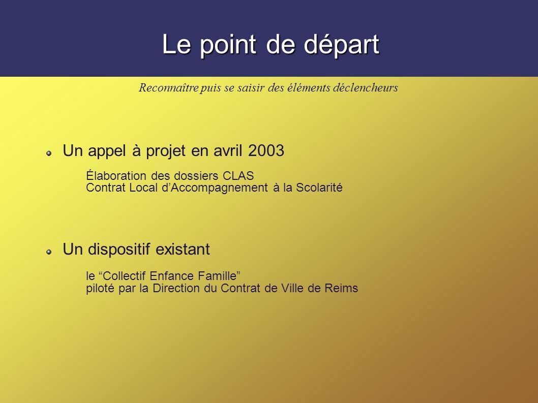 Mise en œuvre d'un partenariat Top leçons - Moments de découverte Projet expérimental......piloté par l'Education Nationale Quartier Reims Wilson NEC
