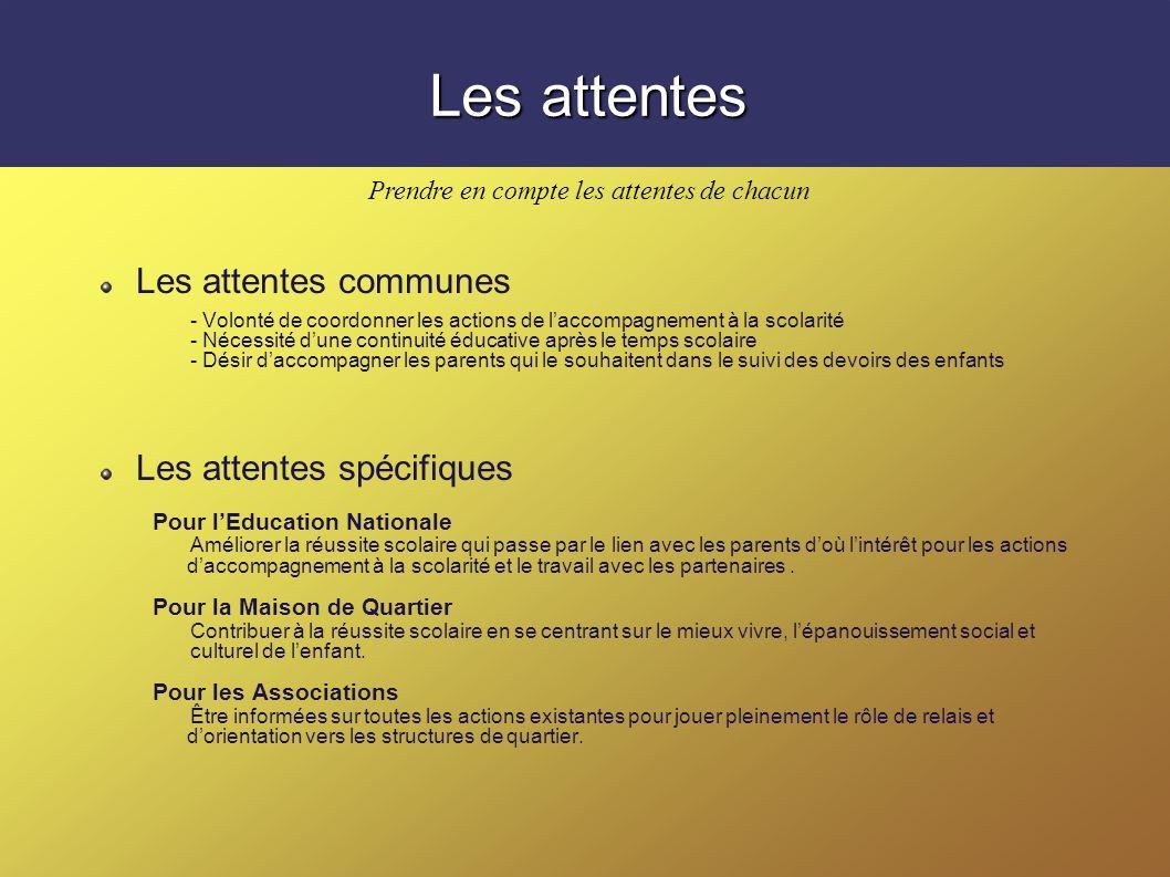 Le diagnostic Réunion du 29 septembre 2003 Les partenaires sinforment des actions menées dans le domaine de lAccompagnement à la Scolarité. Au Centre