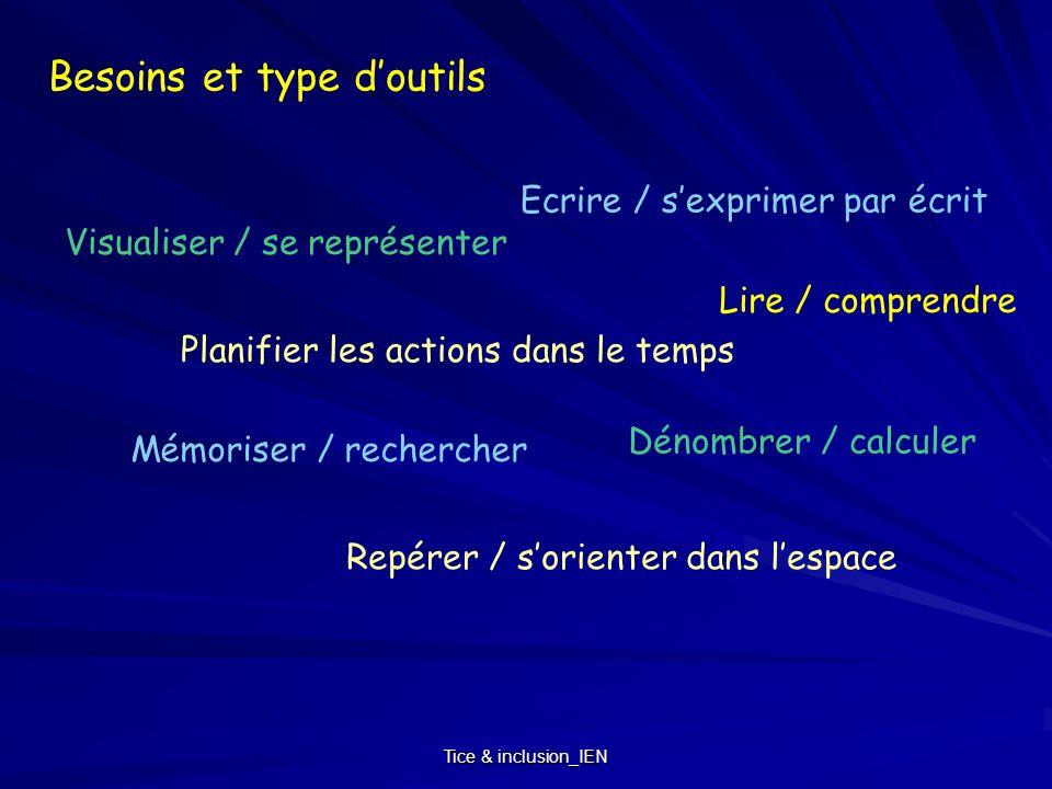 Tice & inclusion_IEN Besoins et type doutils Ecrire / sexprimer par écrit Lire / comprendre Visualiser / se représenter Planifier les actions dans le